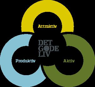 det_gode_liv_logo